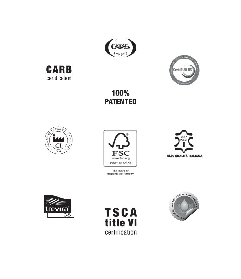 certificazioni montbel
